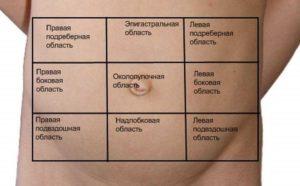 Ноющая боль слева желудка