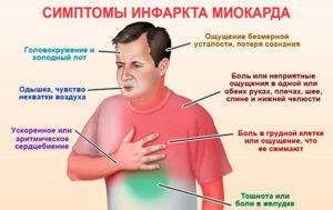 Приступы непереносимой тошноты тревоги трясучки во всём теле сильного сердцебиения
