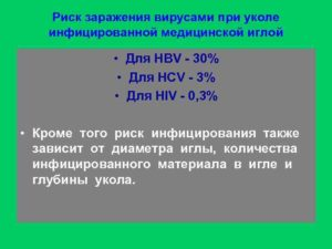 Можно ли заразиться гепатитом через швейную иглу