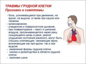 Боли в правом подреберье при вдохе, кашле, чихании