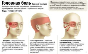 Сильная головная боль, боль шеи, отек лица