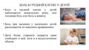 Боли в грудной клетке у ребенка