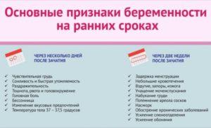 Признаки беременности за 10 дней до месячных