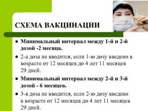 Интервал между прививками