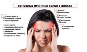 Сильные головные боли в правом виске