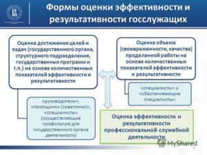 Диагноз F 43. 20. Возможность управления ТС и поступления на госслужбу