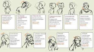 Болит шея при наклоне влево