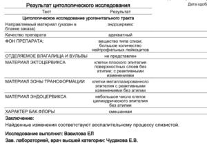 Цитологическое заключение: тип 2, воспаление