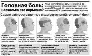 АКТОВЕГИН от головных болей и головокружений при гипертонии