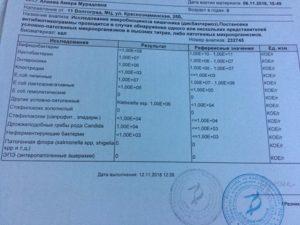 Moraxella cararrhalis 10в4 и staphylococcus aureus 10в5 нужно ли лечение