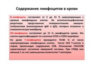 Повышены лимфоциты
