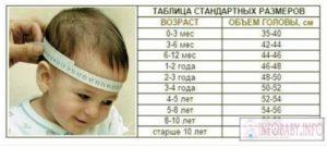 Обхват головы ребенка в 3 года