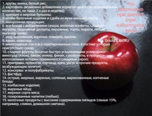 Не перевариваются яблоки