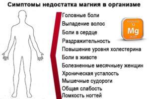Низкая температура тела и головные боли
