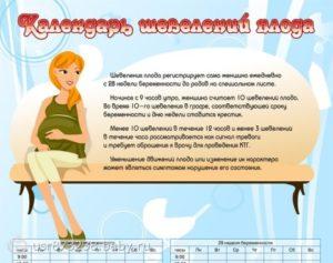 Беременность 33-34 недели, уменьшение шевелений плода