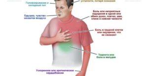 Пульс 180, кружится и болит голова, болит сердце (ноет)