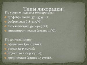 Субфебрильная температур
