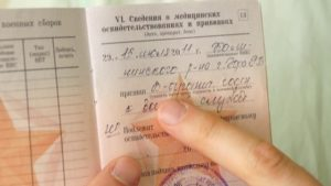 Военный билет статья 2б