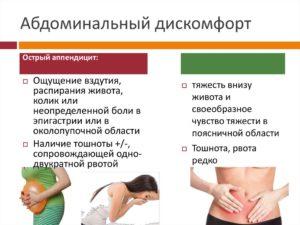 Может ли быть нормой, когда болит живот перед туалетом