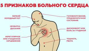 Боли в области сердца и немеет тело