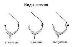 Соски разных размеров