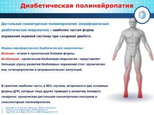 Полинейропатия/без улучшений/инвалидность