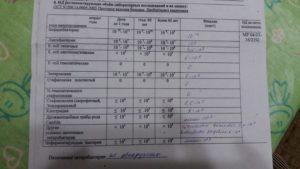 Золотистый стафилококк 10 в 3