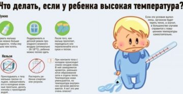 Не сбивается температура у ребенка