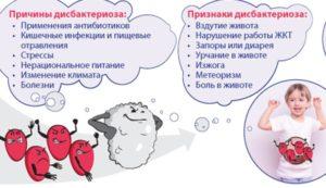 Причины газообразования у ребенка