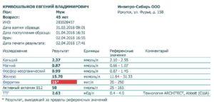 Низкий ферритин при нормальном гемоглобине
