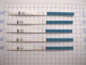 Тест на беременность после укола ХГЧ