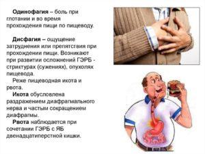 Боль в пищеводе при глотании пищи