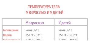 Температура 37,2 у малыша с рождения