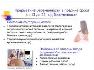 Прерывание беременности на позднем сроке