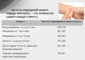 Приступы в виде повышения пульса до 200 ударов в минуту