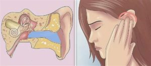 Заложенность уха и носа справа